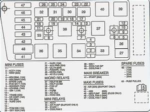 Renault Twingo Wiring Diagram  U2013 Dogboi Info