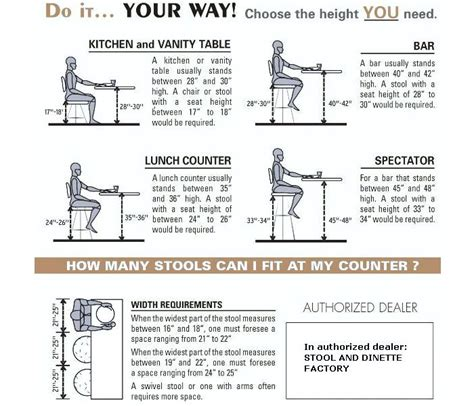Stool Height by Bar Stool Height Our Home