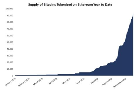 What will bitcoin be worth in 2025? Macro Tailwinds In 2020 Are Incredibly Bullish For Bitcoin   Crypto Currency Fare