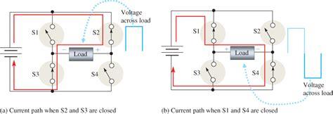 inverter types working principle sine wave square wave modified sine wave inverter working