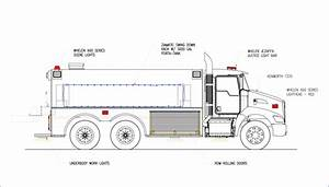 Tanker Truck Diagram