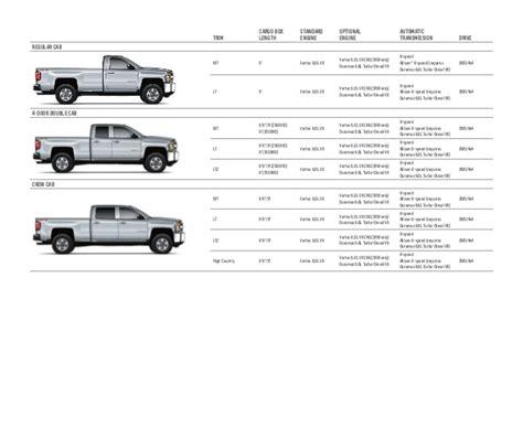 Silverado Bed Sizes by 2016 Chevrolet Silverado Hd Brochure Omaha Area Chevy Dealer