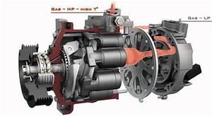 12 Komponen Sistem Ac Mobil Dan Fungsinya