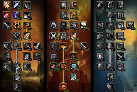 tbc warrior guide legacy wow addons  guides