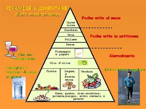 parkinson alimentazione 187 parkinson e alimentazione