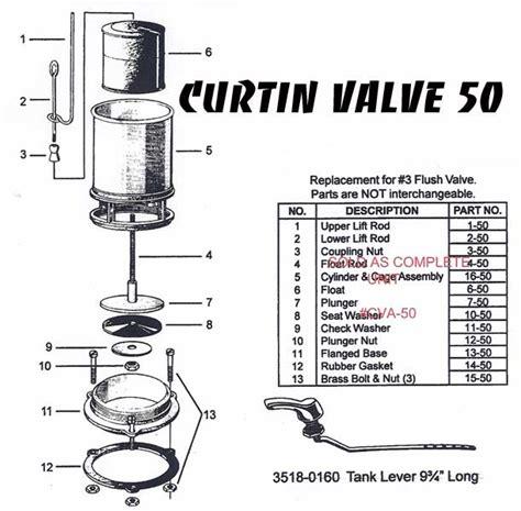 kohler toilet parts canister seal one with leaking flush valve standard