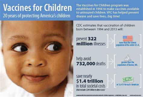 city of chicago vaccines for children program vfc 381 | InfographicVFC 6202017