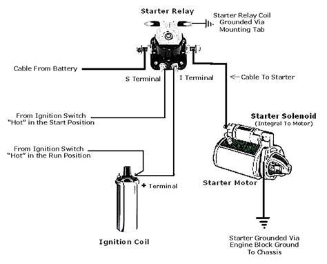3 pole solenoid wiring diagram lawn tractor online