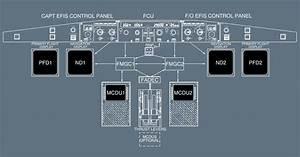 A320f Technical Description  Auto Flight