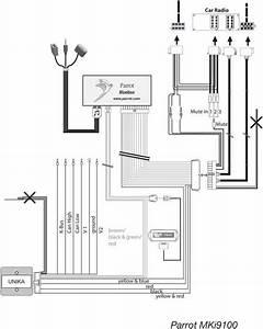 10  Parrot Bluetooth Car Kit Wiring Diagram