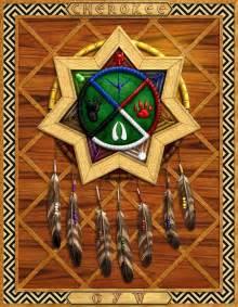 Cherokee Medicine Wheel Symbol