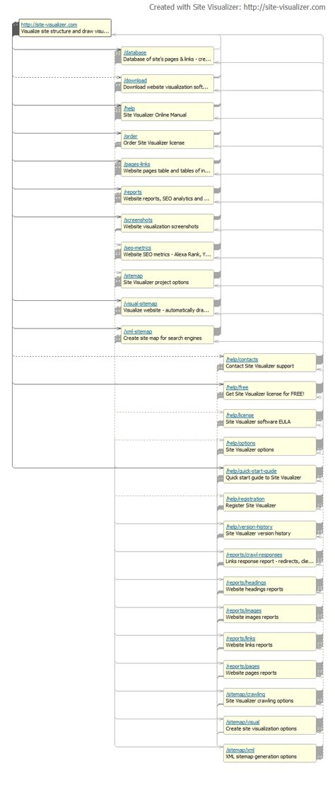 Ee  Sitemap Ee   Generating A Visual  Ee  Site Map Ee   Of An Existing Site