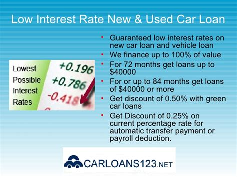 What Are The Standard Interest Rates For Used Vehicles. Merchandising Courses Online. Financial Planning Studies Us Navy Insurance. Schools With Game Design Programs. Florida Foreclosure Defense Attorney. Big Data Analytics Wiki Central Mortgage Bank. Cheapest Business Checking Account. Customer Experience Improvement. Monoclonal Antibody Production Process