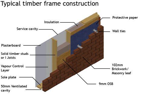 brick home floor plans timber frame walls