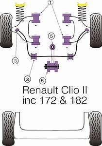 Renault Clio Ii Inc 172  U0026 182 Powerflex Front Anti Roll Bar Bush 23mm Pff60