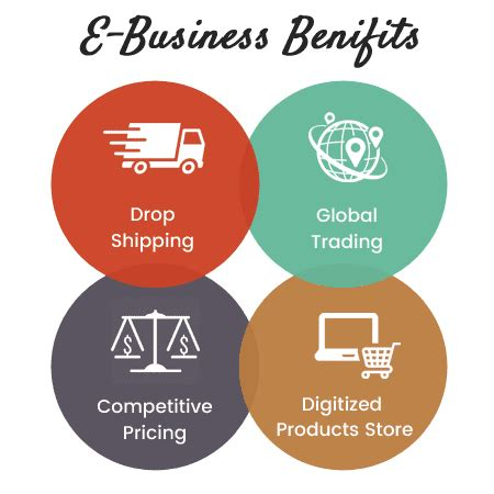 E-Business Solutions – Midas IT Services
