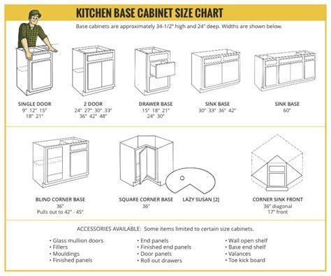 upper corner kitchen dimensions kitchen base size chart builders surplus