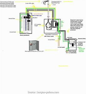 Main Lug Sub Panel Wiring Diagram