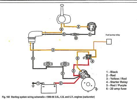 car wiring jeep wiring diagram cj7 electric fuel 85