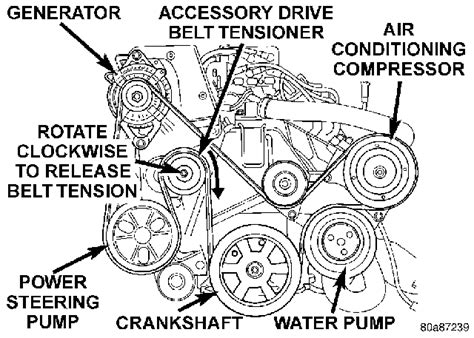 Engine Diagram From 1999 Dodge Caravan 3 3 by My 1999 Dodge Caravan Is A Noise From The
