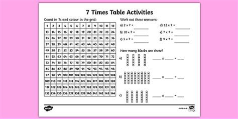 HD wallpapers worksheets for multiplication and division Page 2