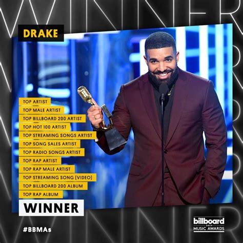 Billboard Music Awards 2019: The Complete List Of Winners ...