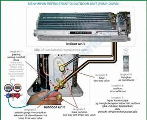 Split Air Conditioner All Basic Parts Name Indoor Unit And