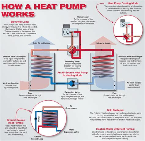 gas heating furnace hvac systems dallas metro al 39 s plumbing hvac