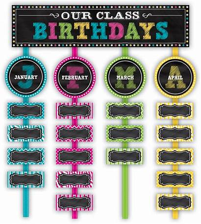 Bulletin Board Class Boards Birthdays Chalkboard Birthday