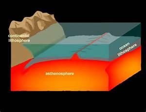 Plate Tectonics 6.2