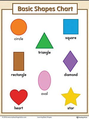 diamond shapes myteachingstationcom