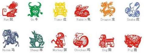 chinesisches sternzeichen 2008 chinesisches horoskop chinesische sternzeichen fit4style silberschmuck