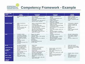 competency framework case study college admissions With competency framework template