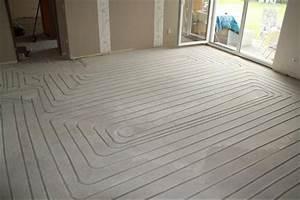 Fußbodenheizung Nachträglich Einbauen : eine fu bodenheizung nachtr glich installieren peter benner w lfrath ~ Orissabook.com Haus und Dekorationen