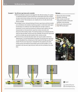 Stahl Sh Wire Rope Hoist Br Sz Sh En 150325 Web