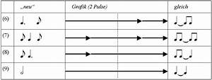 Noten Berechnen Grundschule : punktierte noten meistern musik ist mehr bernd michael ~ Themetempest.com Abrechnung