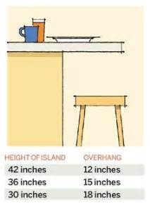 standard kitchen island height 1000 images about critical remodel measurements on front entry this house and
