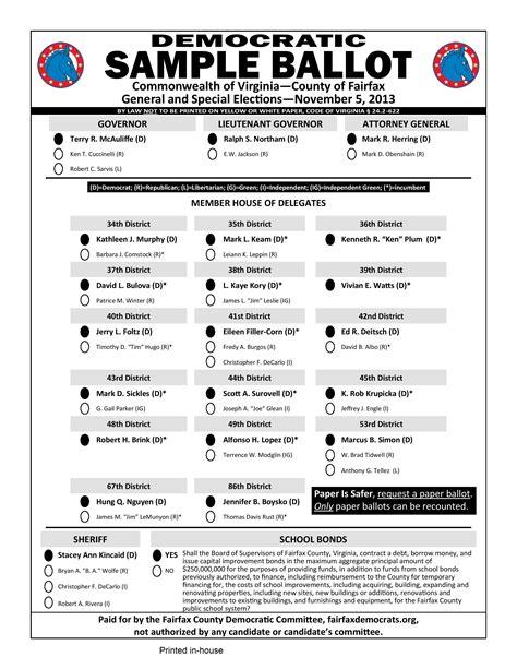 ballot template sle ballot