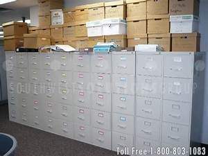 record retention schedule seattle document destruction With document shredding spokane