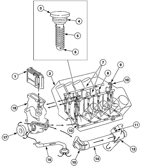 7 3 Diesel Engine Diagram by Engine And Jet Drive