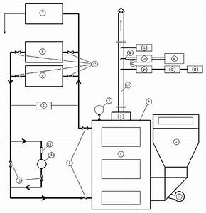 Laars Boilers Wiring Diagrams