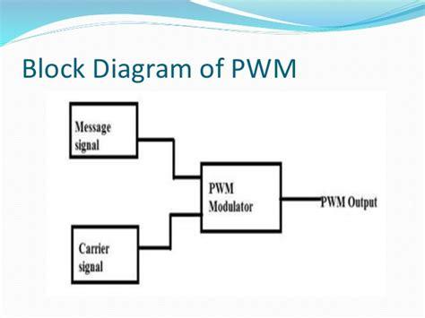 12v transformer junction pulse width modulation demodulation