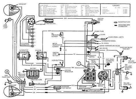 Latest Kawasaki Klr Color Wiring Diagram