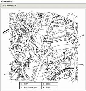 2003 Suzuki Aerio Wiring Diagram