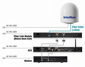 Intellian Vsat Fiber Link Module