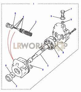 Power Steering Pump - V8 3 5l Carburetter
