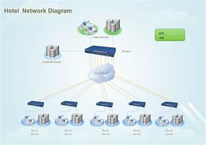 Hotel Network Diagram