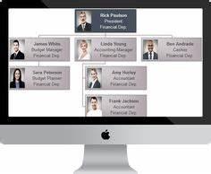 9 Best Organizational Chart Design Images On Pinterest
