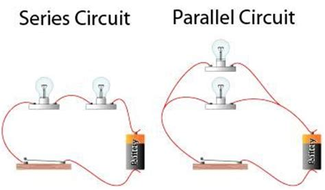 Thescienceclassroom Electric Circuits Science For