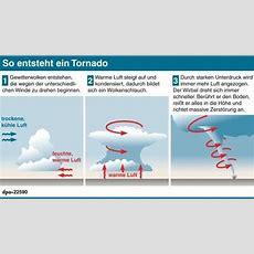 Wie Entsteht Ein Tornado?